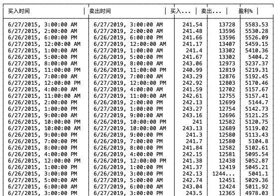 chart txt1