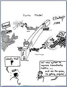 1988年的一幅漫画,人们认为全球可能会有两套网络协议,欧洲用OSI,美国用TCP/IP,二者再通过网关连接起来
